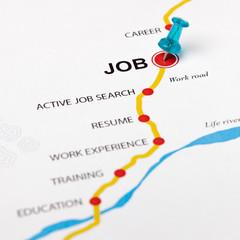 Job as target