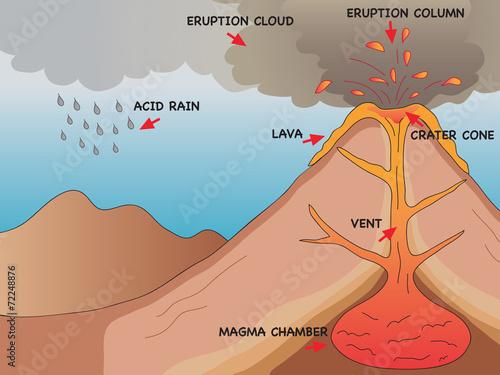 volcano - 72248876