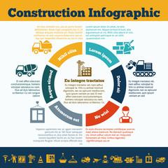 Construction infographic print