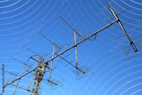 Antenne & Funkwellen
