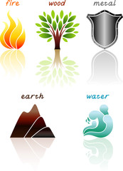 Five natural elements