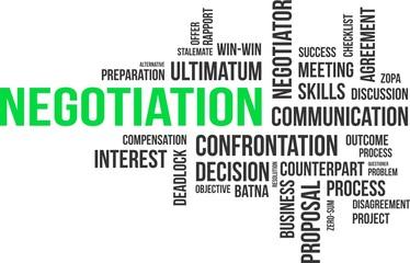 word cloud - negotiation