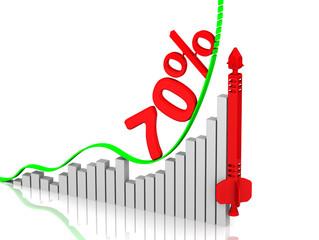 График роста 70%