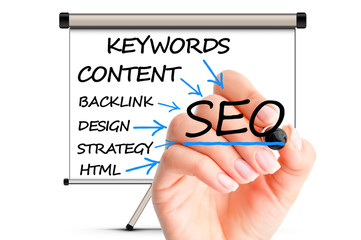 Seo ranking concept handwriting on whiteboard