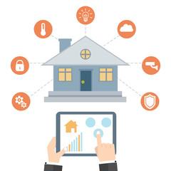 Smart house technology