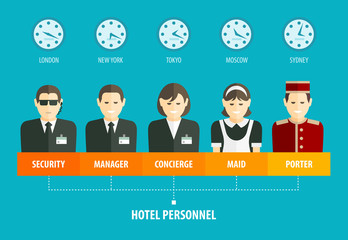 Hotel personnel structure infographics. Eps8 vector