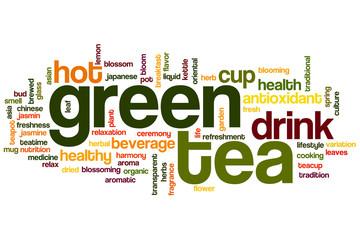 Green tea word cloud