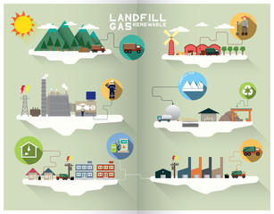 landfill gas graphic
