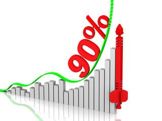 График роста 90%
