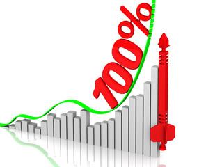 График роста 100%