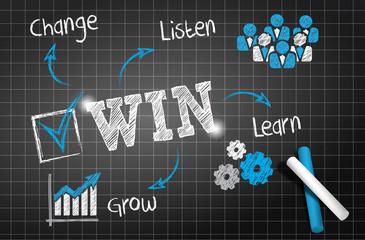 chalkboard : win (change listen learn grow)