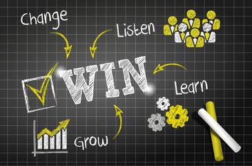 chalkboard : win (change listen learn grow) yellow