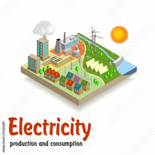 Isometric landscape. Production and consumption of electricity.