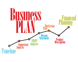 Business plan timeline