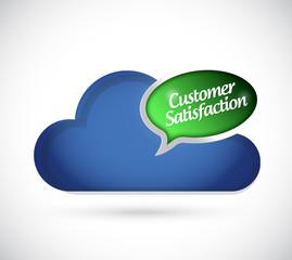 cloud computing customer support