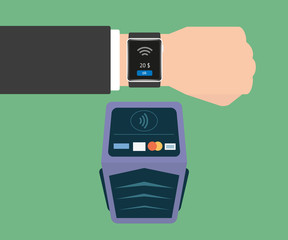 Payment via smart wristwatch