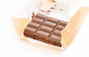 Milk chocolate is a porous paper wrapper