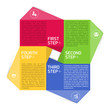 Four consecutive steps design element template