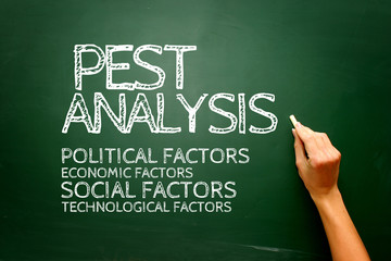 PEST Analysis Words on background