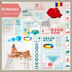 Romania  infographics, statistical data, sights