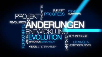änderungen Entwicklung Evolution Textwörter Wortwolke
