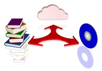 Bücher, CD oder Cloud