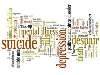 Suicide - word cloud concept