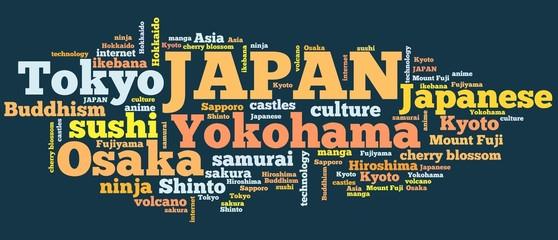 Japan - word cloud concept