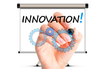 Innovation for success of the business