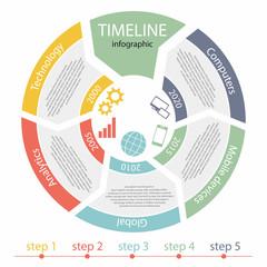 Timeline infographic, 5 steps