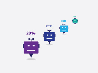 Robots years timeline