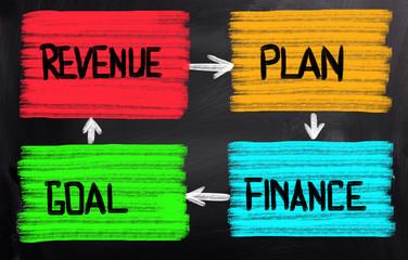 Revenue Concept