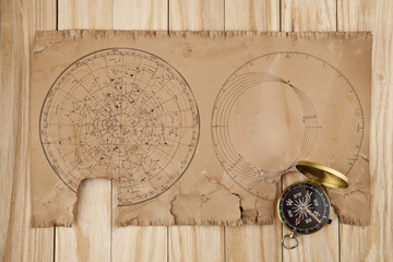 old maps, compass