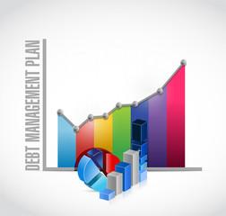debt management plan business graph