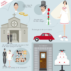 Infografica del matrimonio