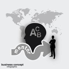Mentor concept, business concept