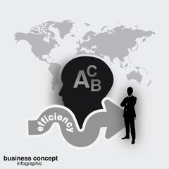 Efficiency concept, business concept