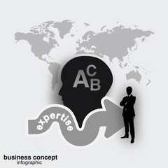 Expertise concept, business concept
