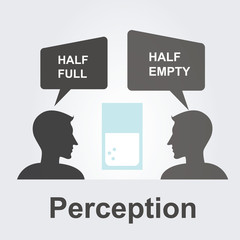 Perception concept