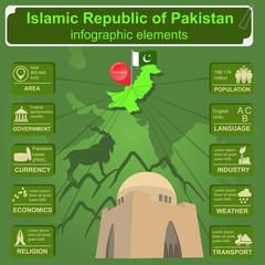 Pakistan  infographics, statistical data, sights