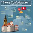 Switzerland infographics, statistical data, sights