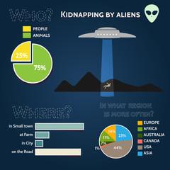 Ufo fun infographics