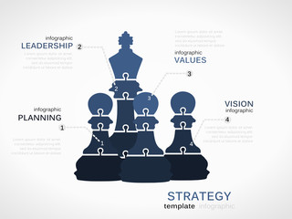 Leadership strategy concept