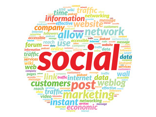 Social concept in word tag cloud
