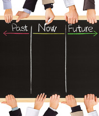Future, now and Past