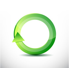 green rotating cycle illustration design