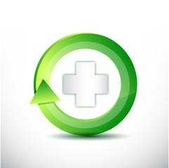 green medical rotating cycle illustration