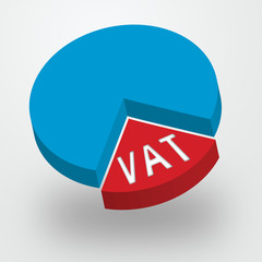VAT, podatek, firma, biznes