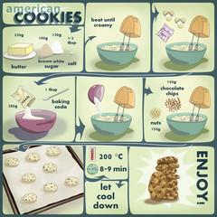 American Cookies Tutorial
