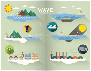wave graphic